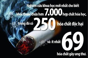 tiếp xúc với khói thuốc lá
