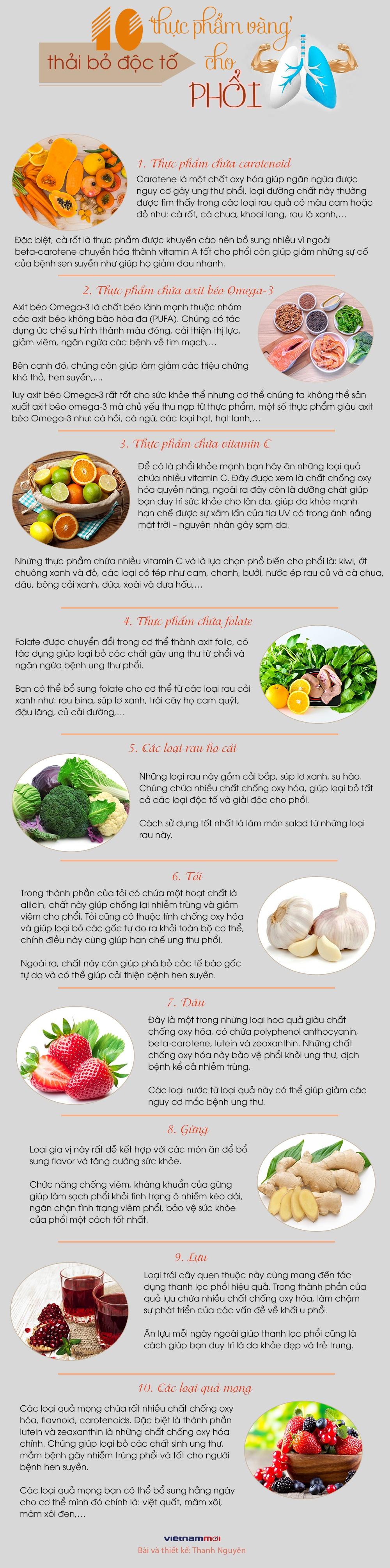 thực phẩm vàng tốt cho phổi